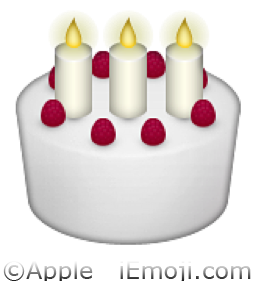 happy birthday emoji text
